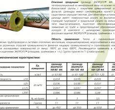 Цилиндры минераловатные фольга