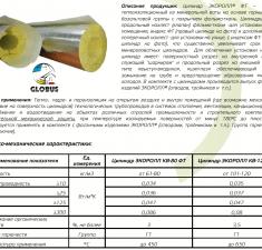 Цилиндры минераловатные фольга-ткань