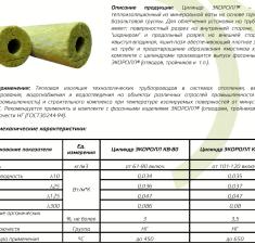 Цилиндры минераловатные для труб